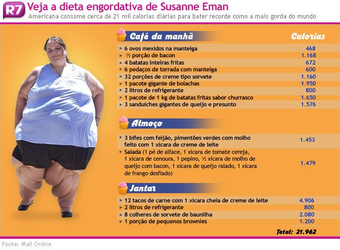 Arte mulher obesa