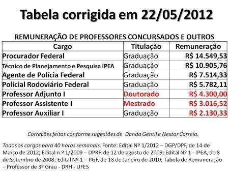 http://i2.r7.com/tabela-salarios-facebook-hg.jpg