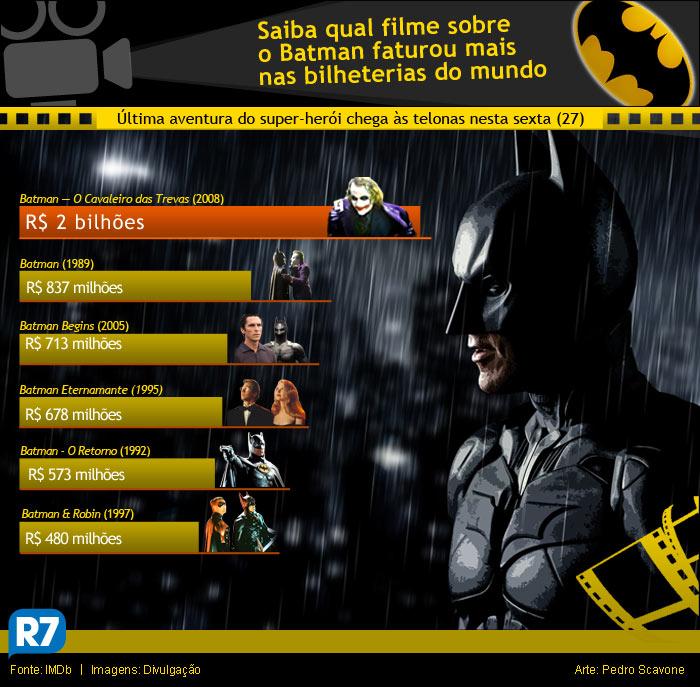 20120723-grafico-Batman-700x687