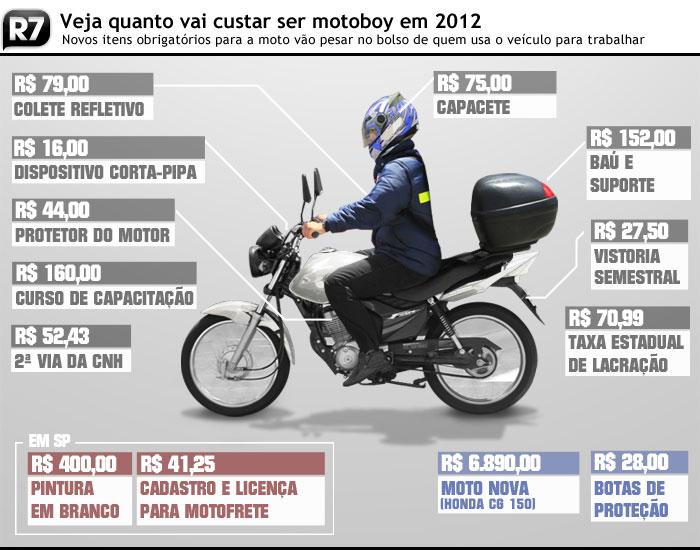 layout_motoboy-700x550