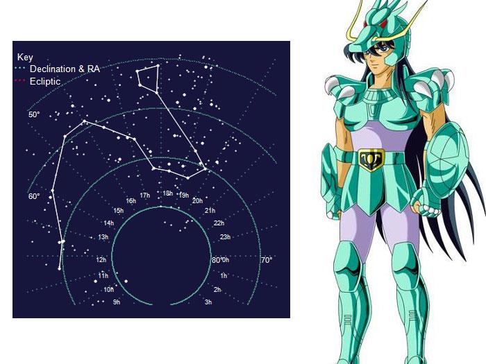 Reprodução/saintseiya.wikia.com e topastronomer.com