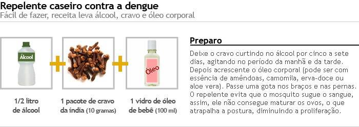 dengue-repelente-caseiro