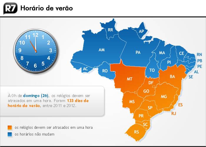 horario_verao_fim