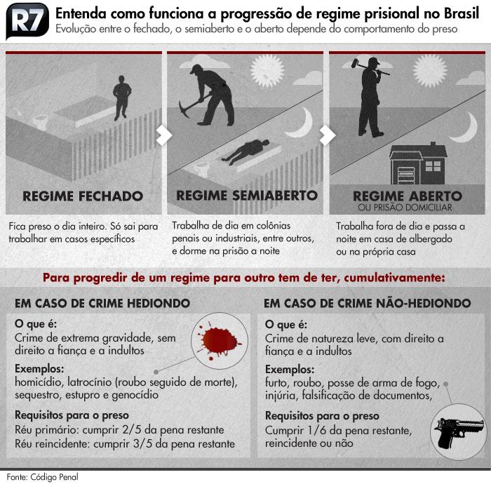 regime prisional - 700